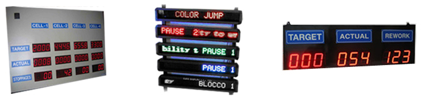 LED Rolling And Andon Display